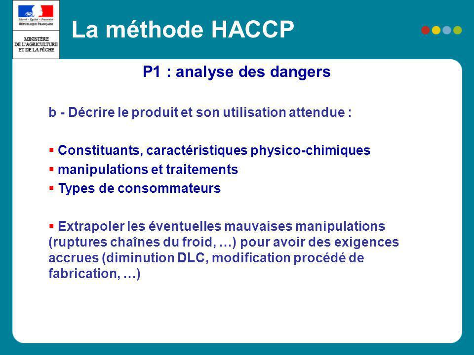 La méthode HACCP P1 : analyse des dangers
