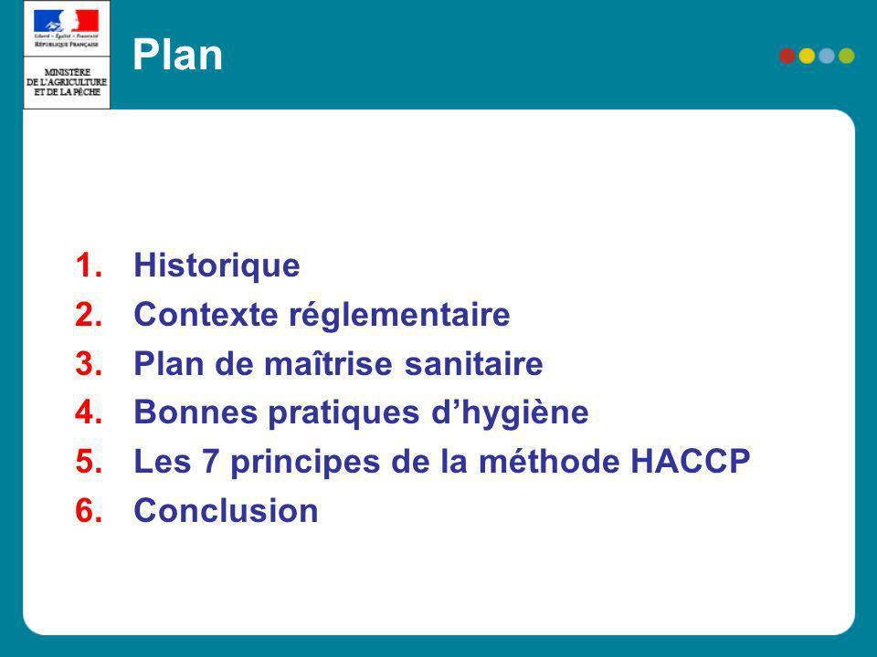Plan Historique Contexte réglementaire Plan de maîtrise sanitaire