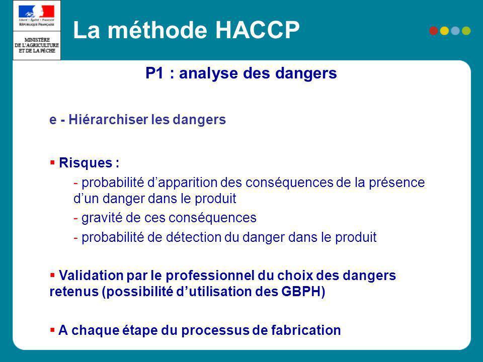 La méthode HACCP P1 : analyse des dangers e - Hiérarchiser les dangers