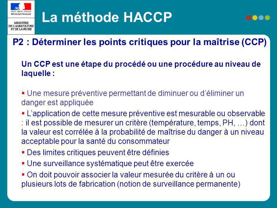 P2 : Déterminer les points critiques pour la maîtrise (CCP)