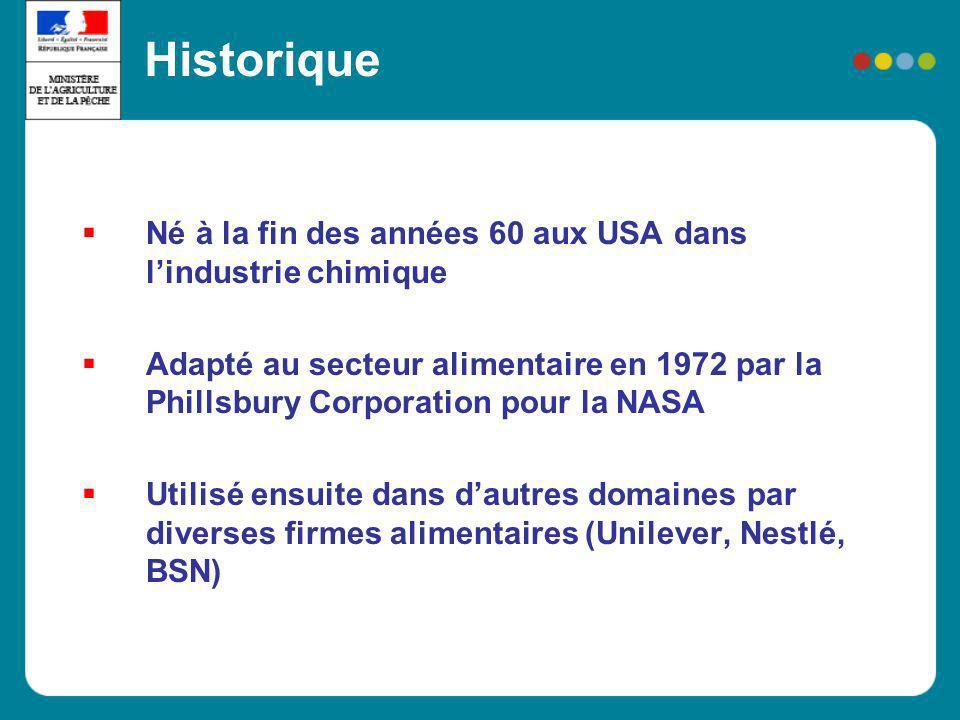 Historique Né à la fin des années 60 aux USA dans l'industrie chimique