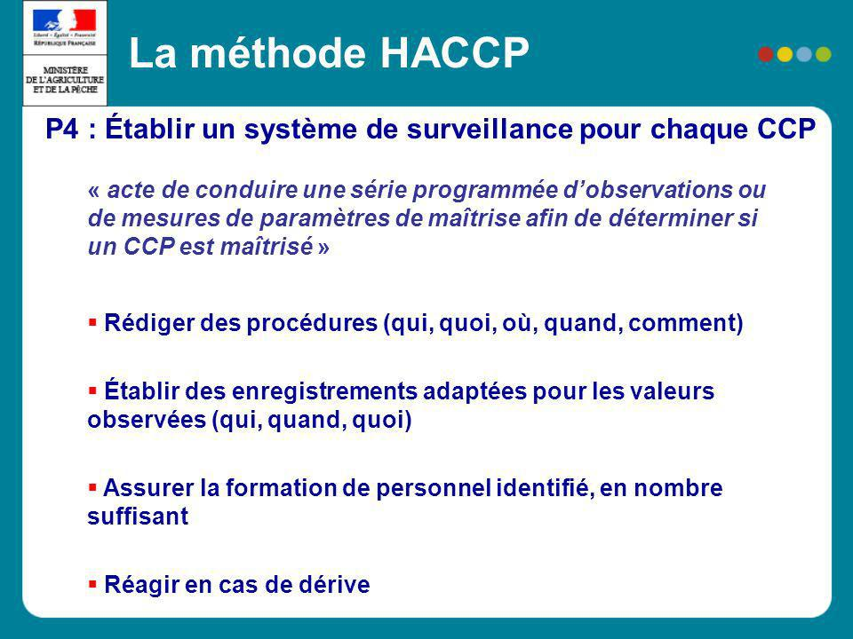 P4 : Établir un système de surveillance pour chaque CCP
