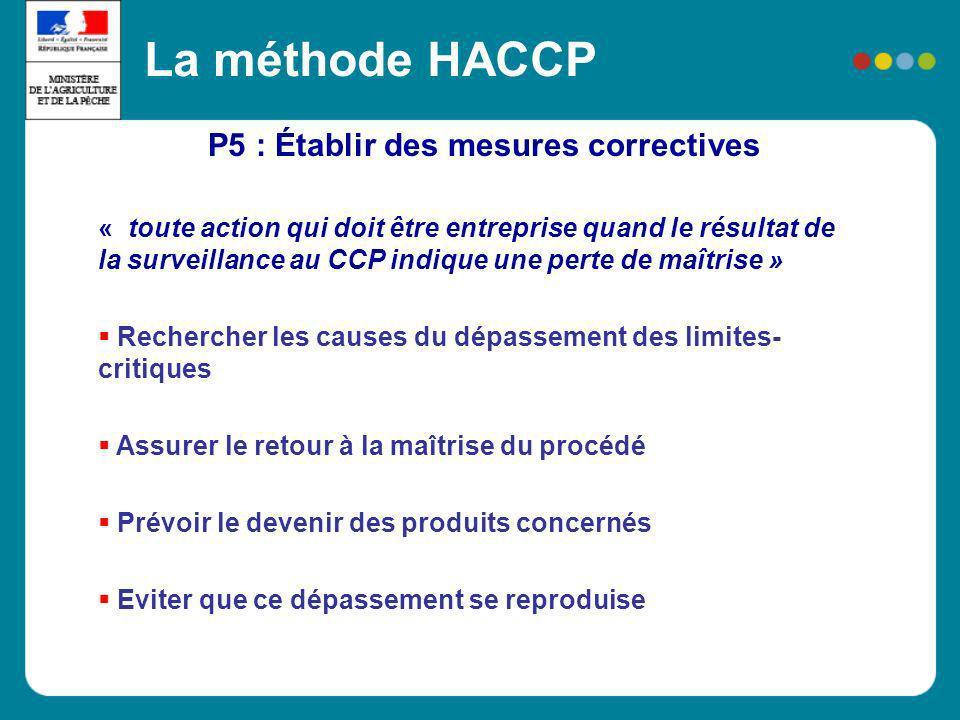 P5 : Établir des mesures correctives