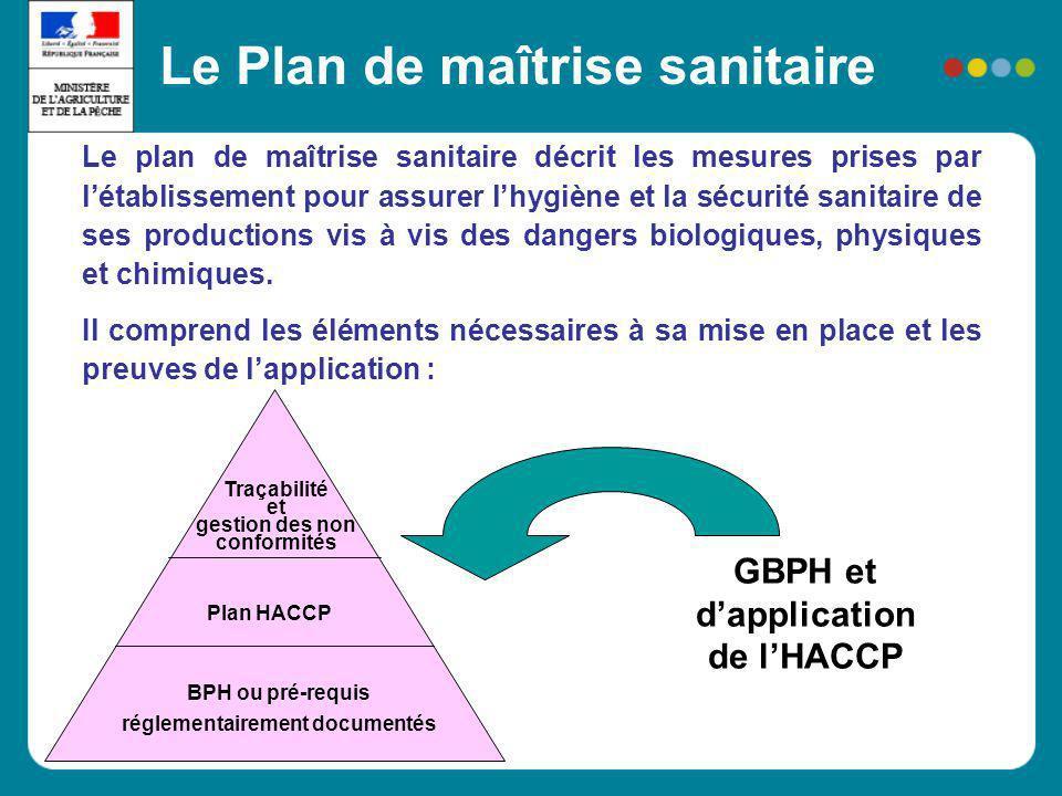 GBPH et d'application de l'HACCP réglementairement documentés