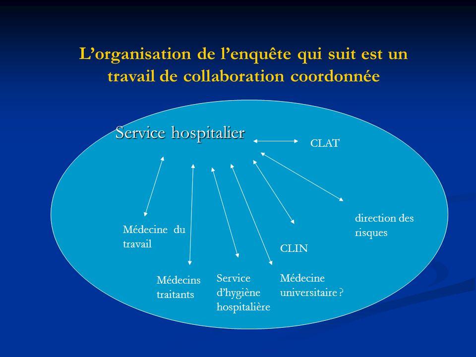 L'organisation de l'enquête qui suit est un travail de collaboration coordonnée