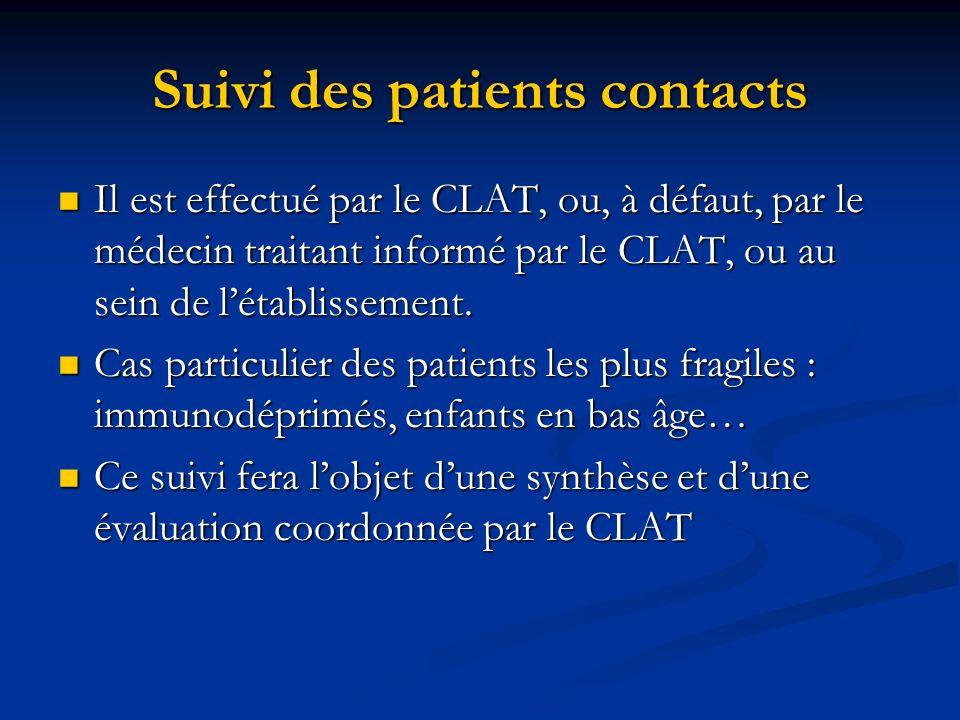Suivi des patients contacts
