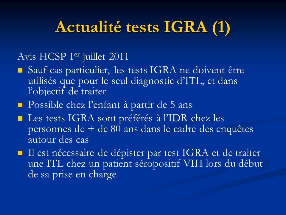 Actualité tests IGRA (1)