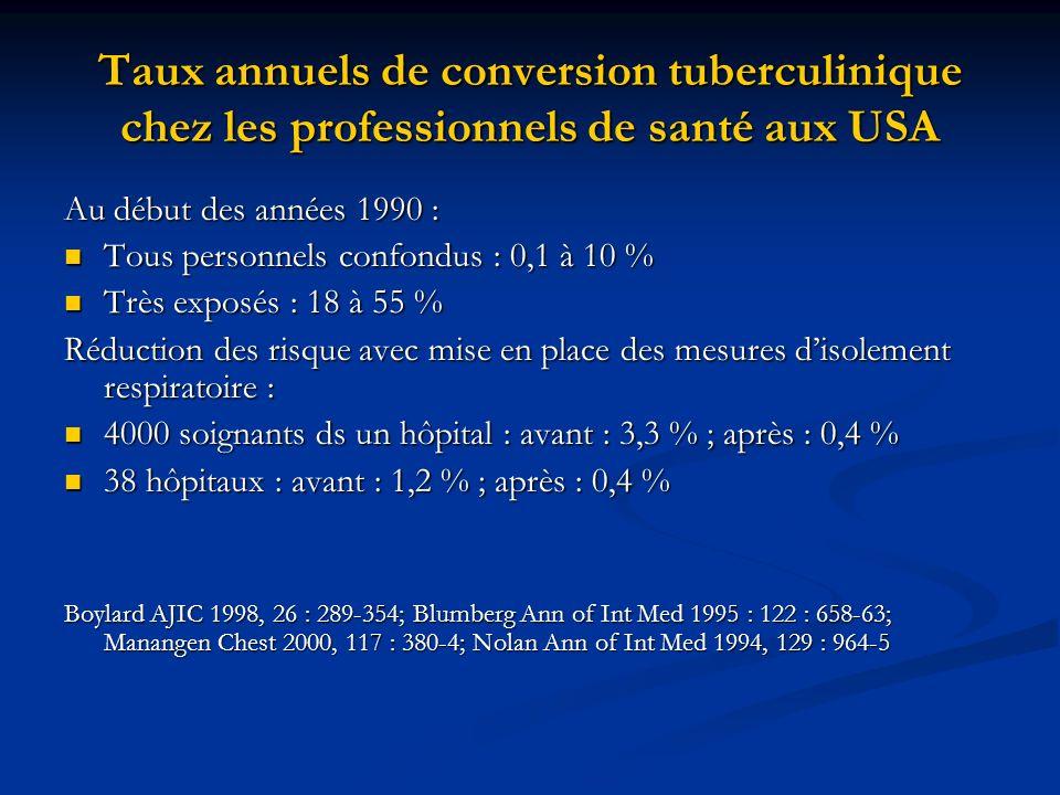 Taux annuels de conversion tuberculinique chez les professionnels de santé aux USA