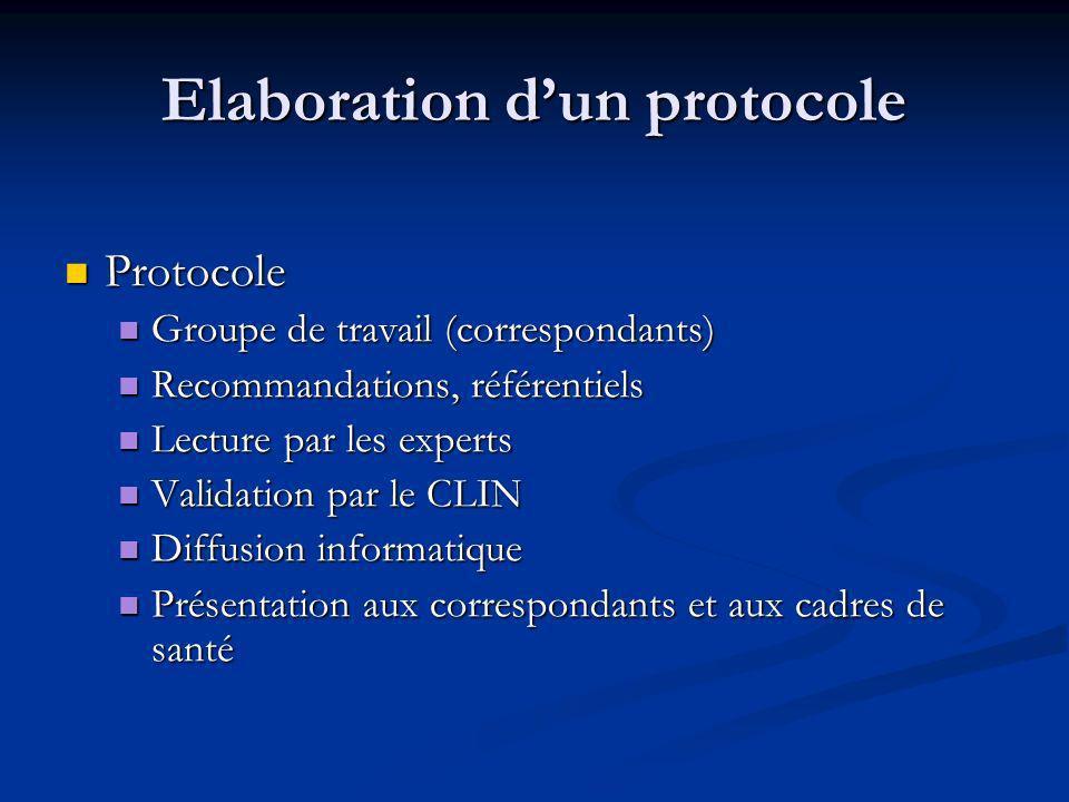 Elaboration d'un protocole