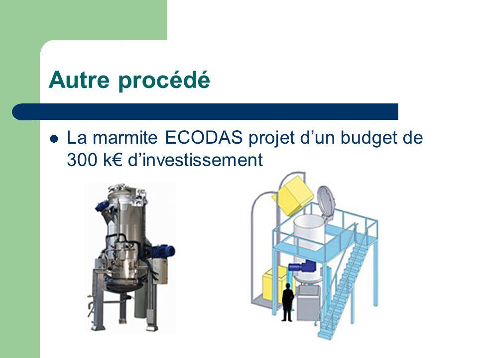 Autre procédé La marmite ECODAS projet d'un budget de 300 k€ d'investissement
