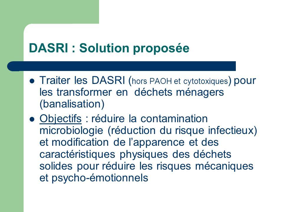 DASRI : Solution proposée