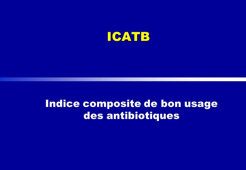 Indice composite de bon usage des antibiotiques