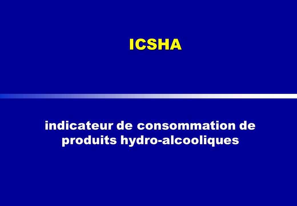 indicateur de consommation de produits hydro-alcooliques
