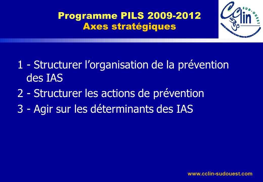 Programme PILS 2009-2012 Axes stratégiques