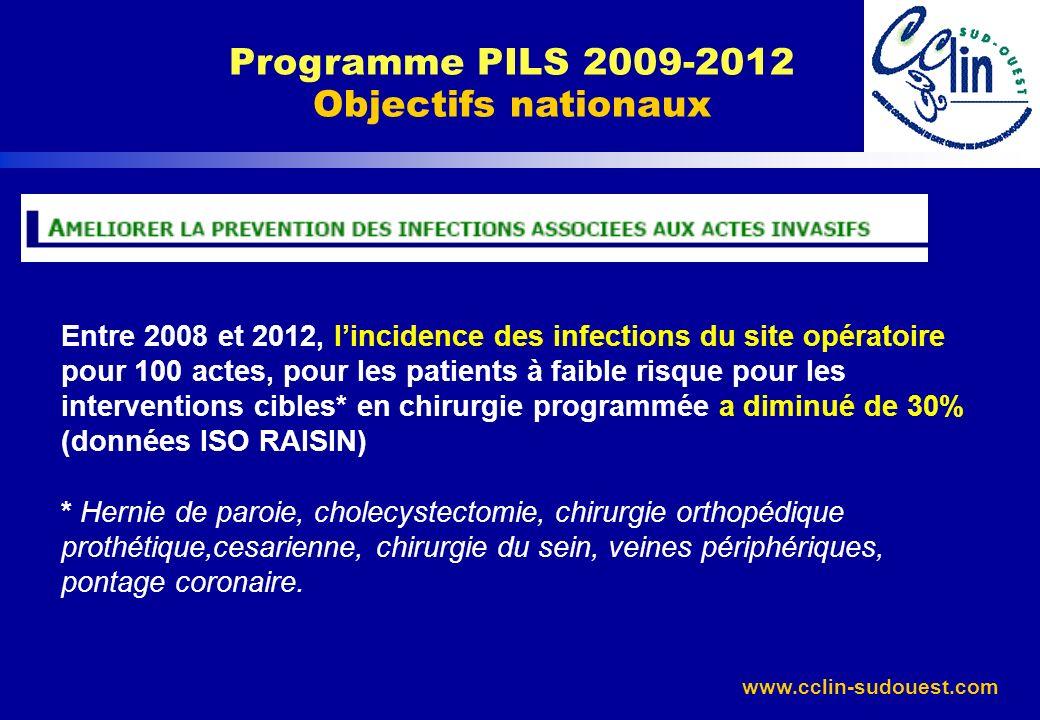 Programme PILS 2009-2012 Objectifs nationaux