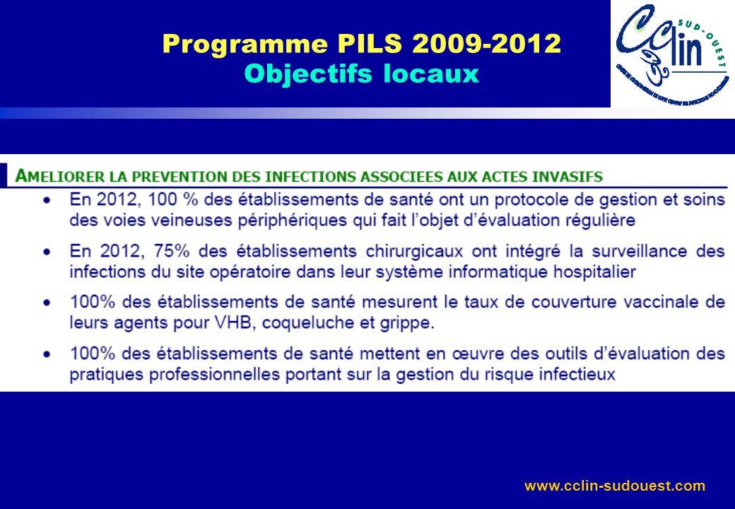 Programme PILS 2009-2012 Objectifs locaux