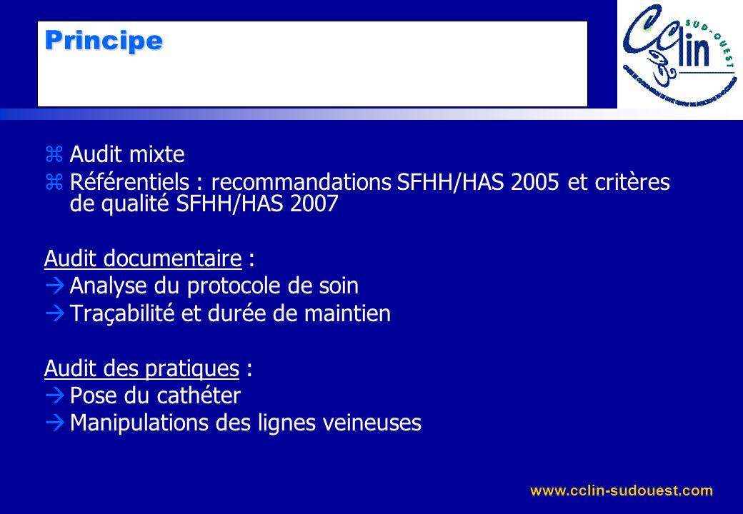 PrincipeAudit mixte. Référentiels : recommandations SFHH/HAS 2005 et critères de qualité SFHH/HAS 2007.