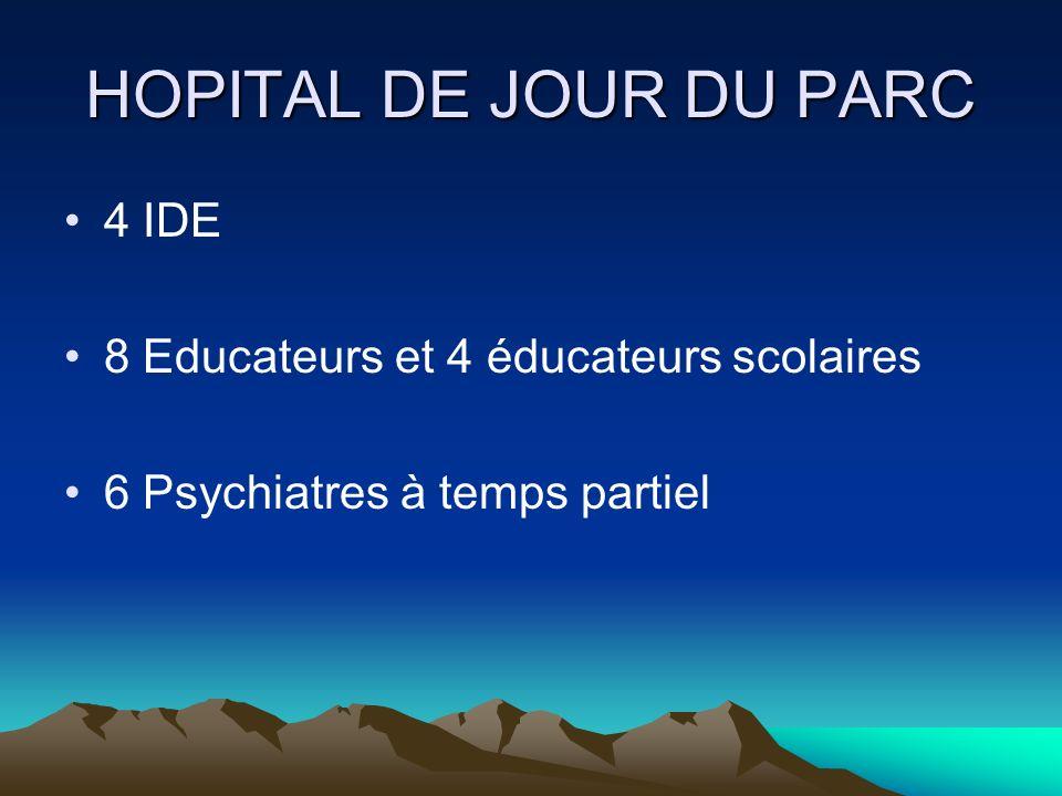 HOPITAL DE JOUR DU PARC 4 IDE 8 Educateurs et 4 éducateurs scolaires