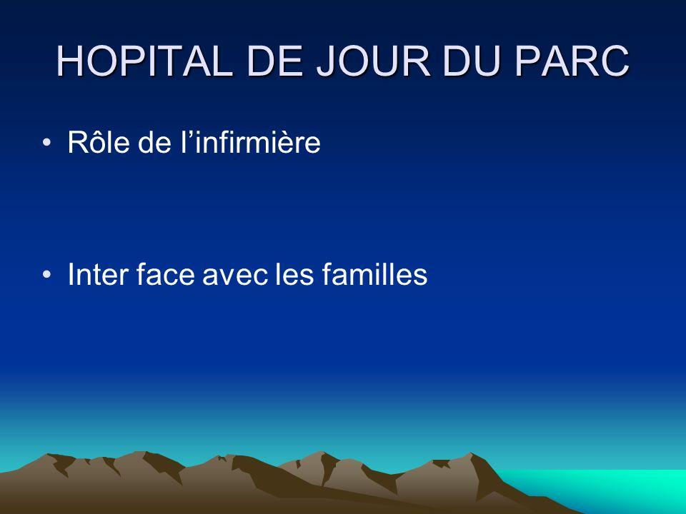HOPITAL DE JOUR DU PARC Rôle de l'infirmière