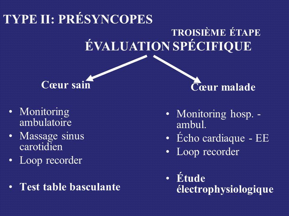 TYPE II: PRÉSYNCOPES Cœur sain Cœur malade Monitoring ambulatoire