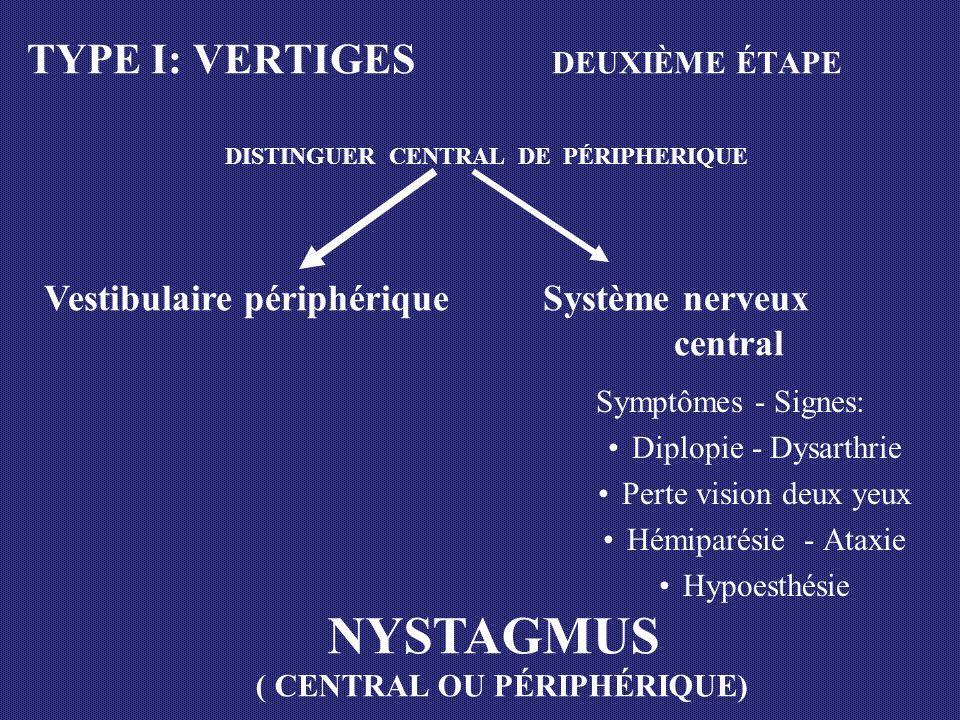 TYPE I: VERTIGES DEUXIÈME ÉTAPE DISTINGUER CENTRAL DE PÉRIPHERIQUE