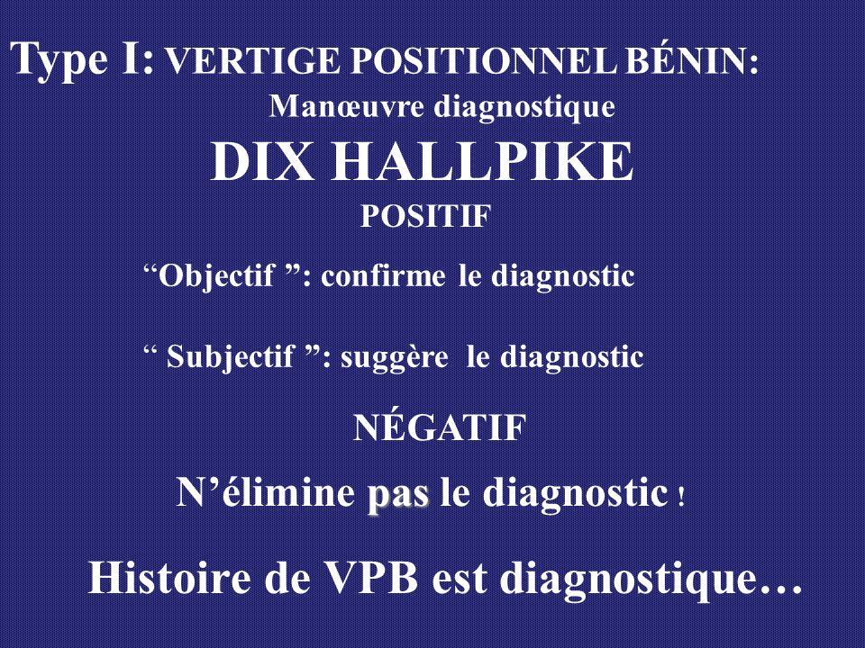 DIX HALLPIKE Type I: VERTIGE POSITIONNEL BÉNIN: