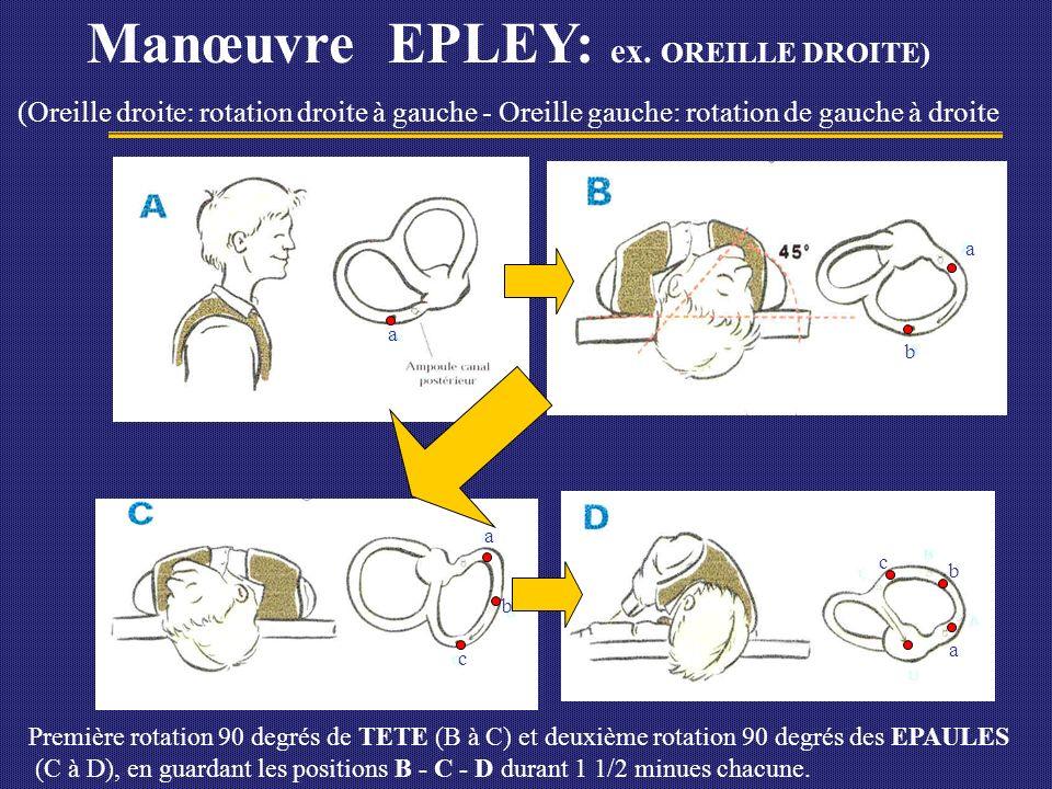 Manœuvre EPLEY: ex. OREILLE DROITE)