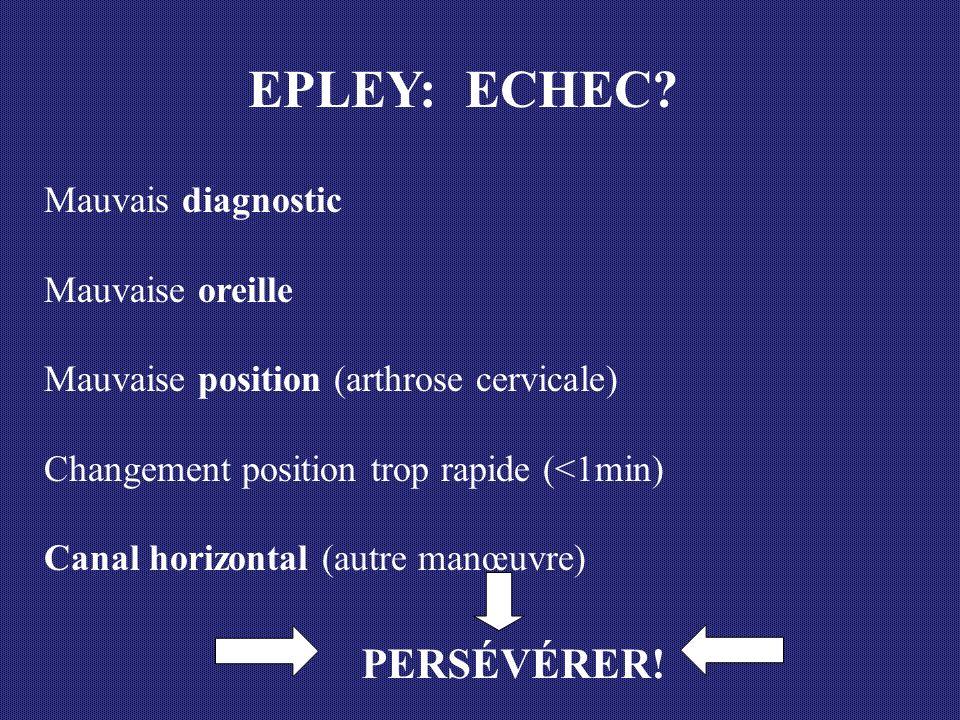 EPLEY: ECHEC PERSÉVÉRER! Mauvais diagnostic Mauvaise oreille