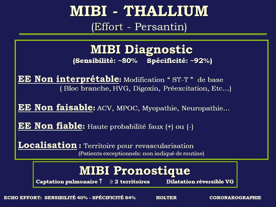 MIBI - THALLIUM MIBI Diagnostic MIBI Pronostique (Effort - Persantin)