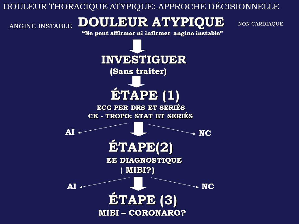 DOULEUR ATYPIQUE ÉTAPE (1) ÉTAPE(2) ÉTAPE (3) INVESTIGUER