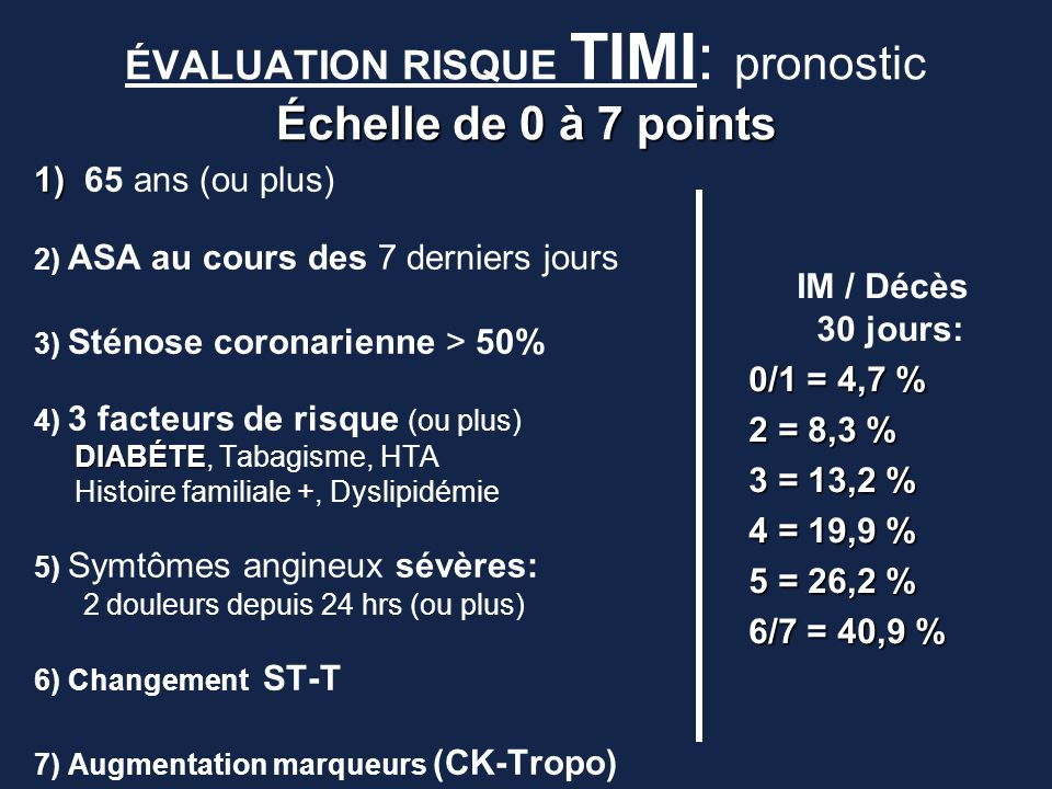 ÉVALUATION RISQUE TIMI: pronostic Échelle de 0 à 7 points