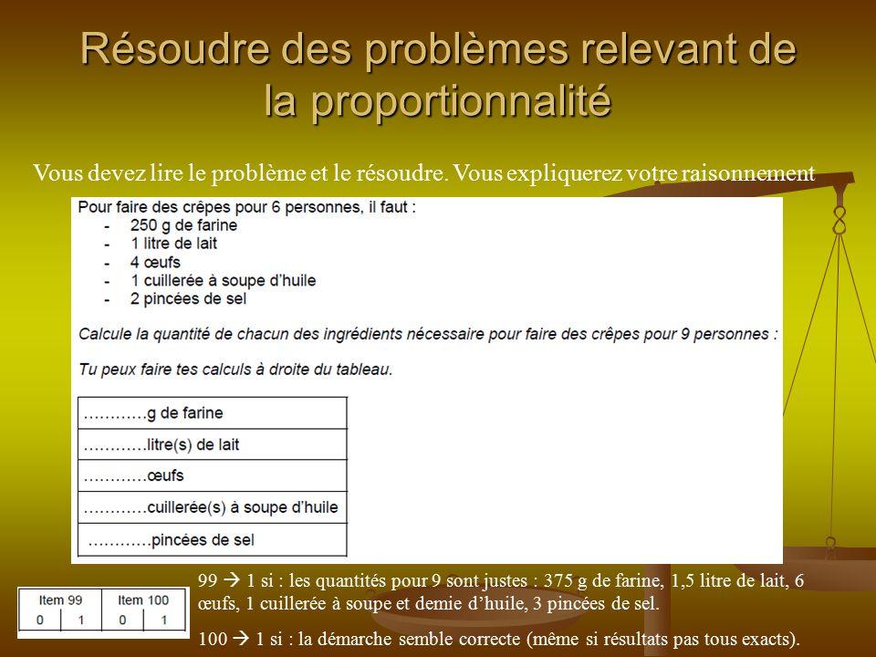 Résoudre des problèmes relevant de la proportionnalité