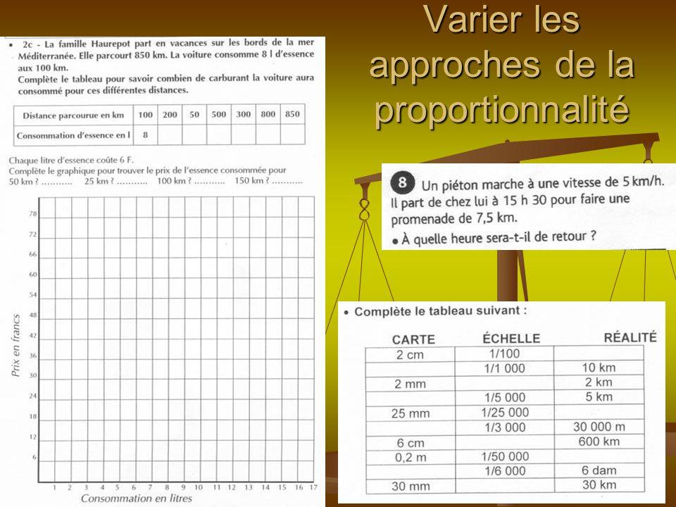 Varier les approches de la proportionnalité