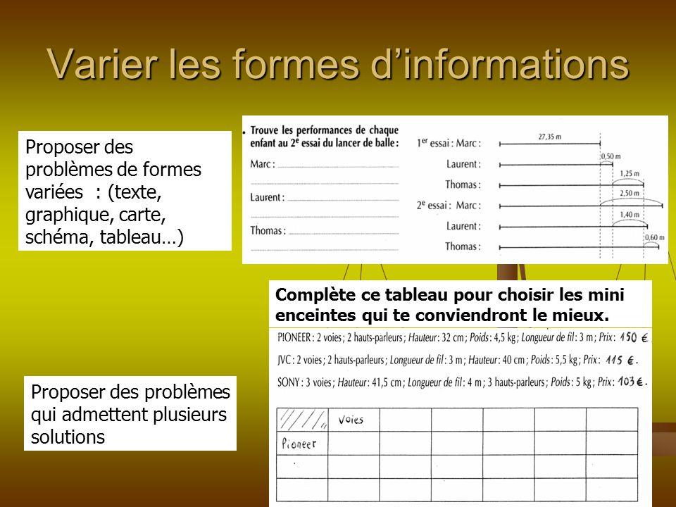 Varier les formes d'informations