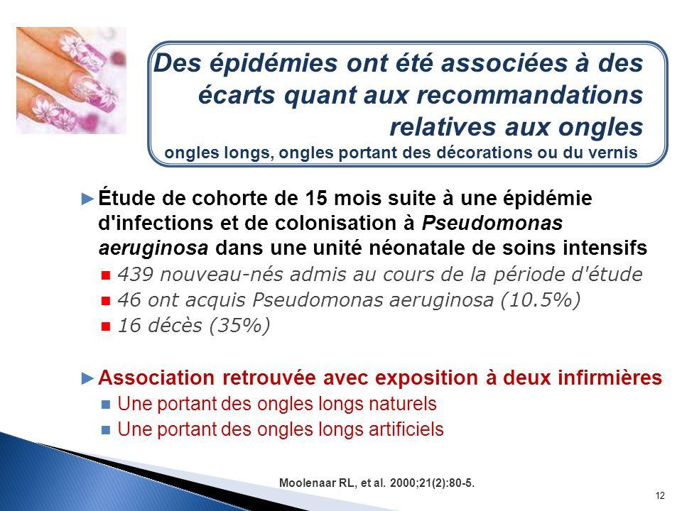 Des épidémies ont été associées à des écarts quant aux recommandations