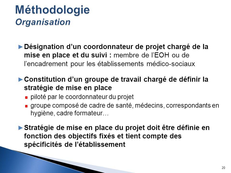 Méthodologie Organisation