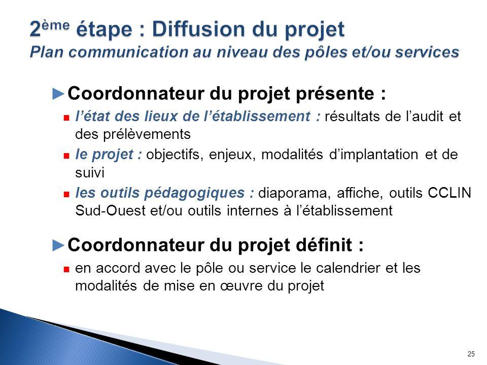2ème étape : Diffusion du projet Plan communication au niveau des pôles et/ou services