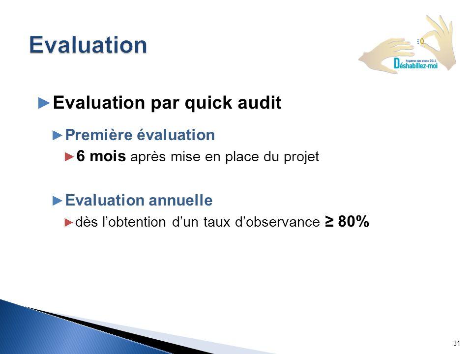 Evaluation Evaluation par quick audit Première évaluation