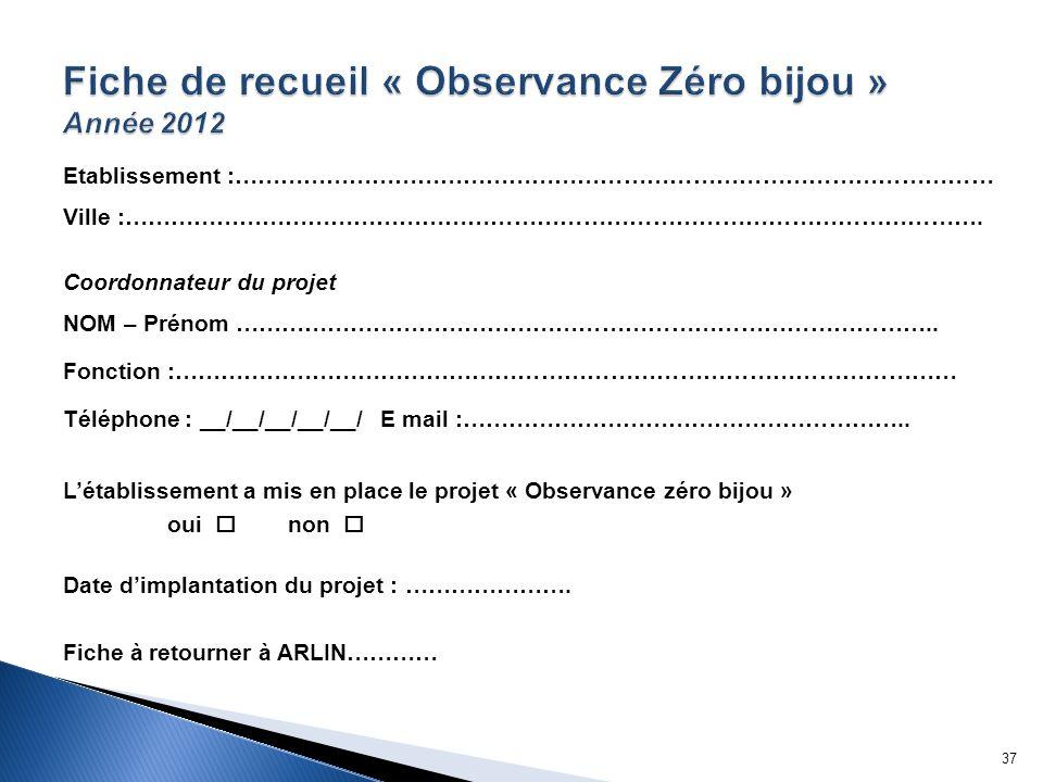 Fiche de recueil « Observance Zéro bijou » Année 2012