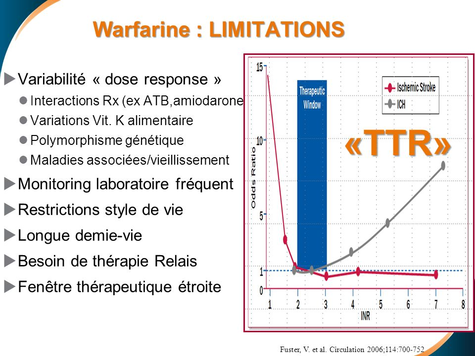 Warfarine : LIMITATIONS
