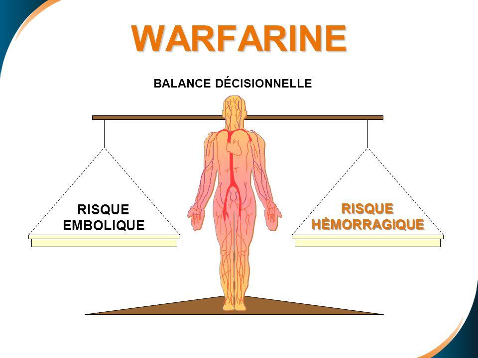 WARFARINE RISQUE RISQUE EMBOLIQUE HÉMORRAGIQUE BALANCE DÉCISIONNELLE