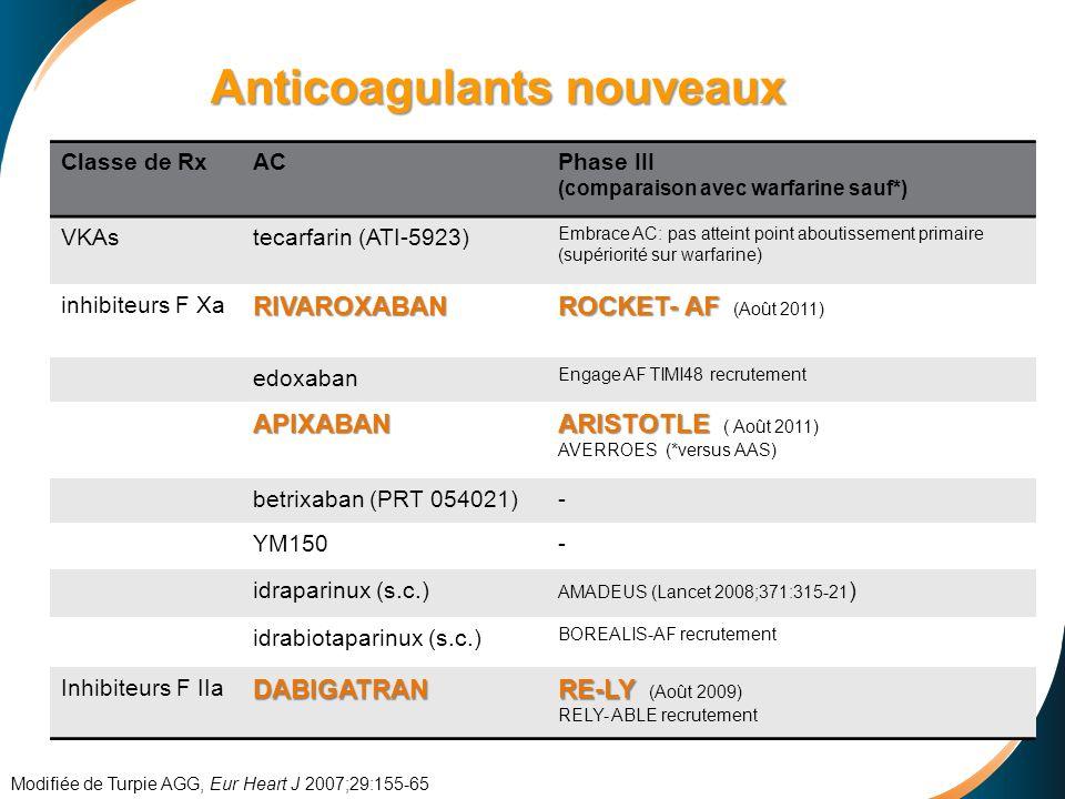 Anticoagulants nouveaux