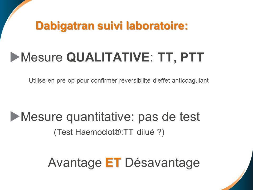 Dabigatran suivi laboratoire: