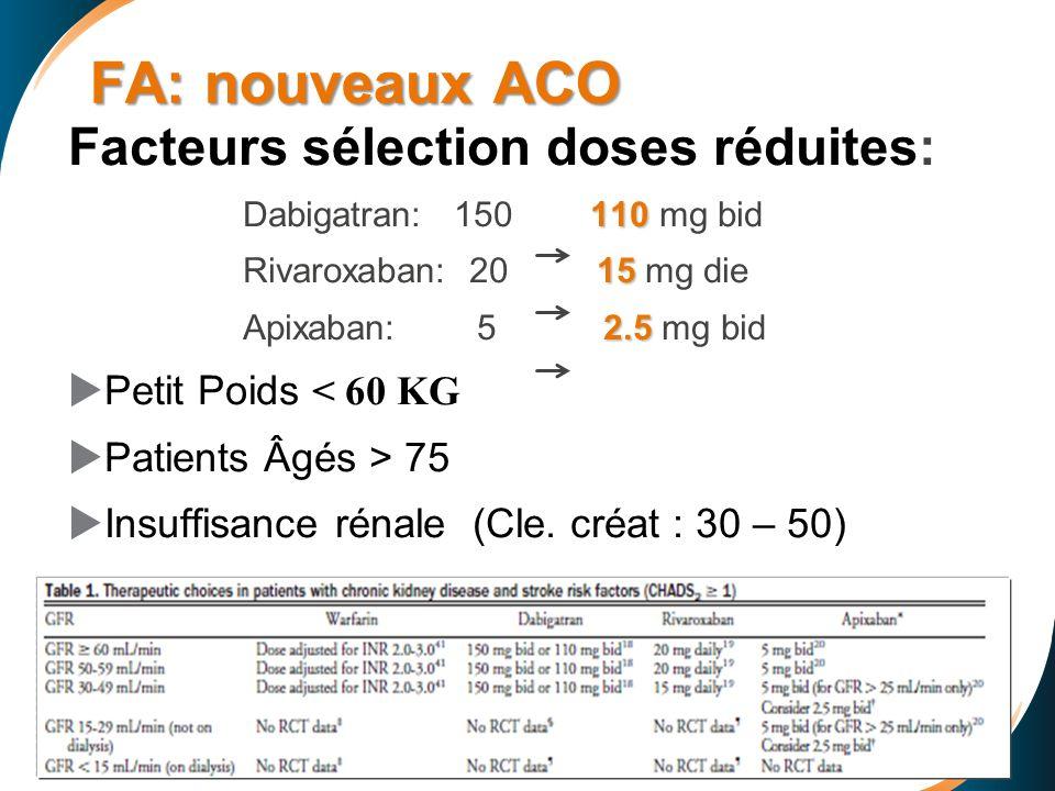 FA: nouveaux ACO Facteurs sélection doses réduites: