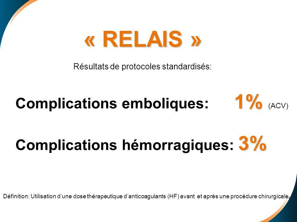 « RELAIS » Complications emboliques: 1% (ACV)