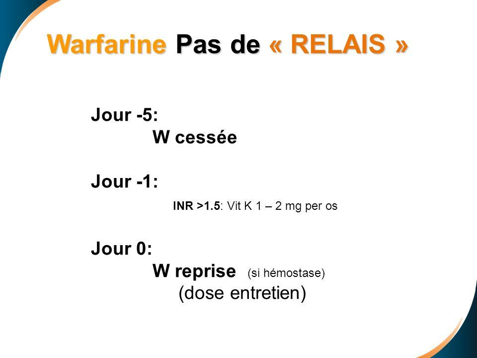 Warfarine Pas de « RELAIS »