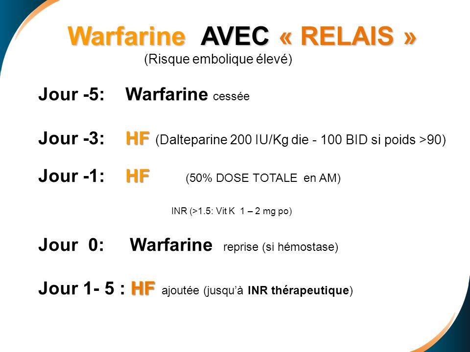 Warfarine AVEC « RELAIS »