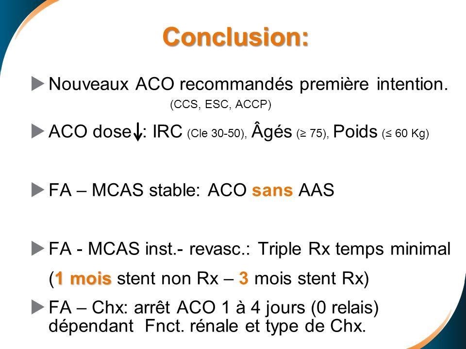 Conclusion: Nouveaux ACO recommandés première intention. (CCS, ESC, ACCP) ACO dose : IRC (Cle 30-50), Âgés (≥ 75), Poids (≤ 60 Kg)