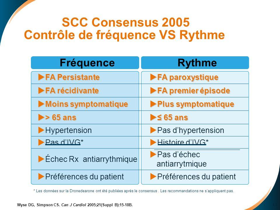 SCC Consensus 2005 Contrôle de fréquence VS Rythme