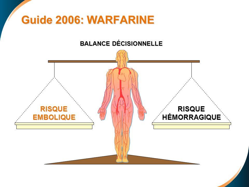 Guide 2006: WARFARINE RISQUE EMBOLIQUE RISQUE HÉMORRAGIQUE
